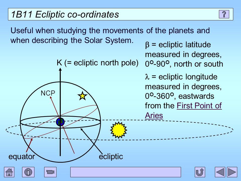 1B11 Ecliptic co-ordinates