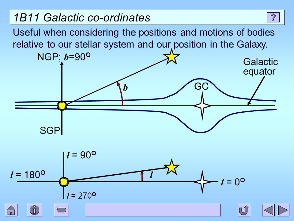 1B11 Galactic co-ordinates