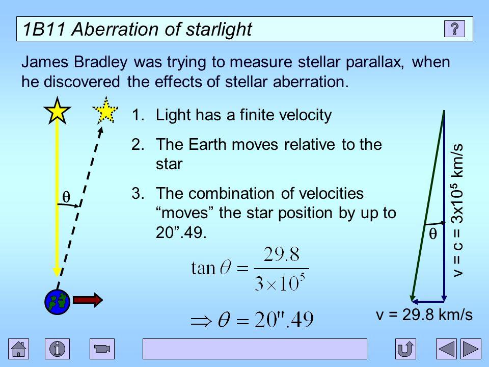 1B11 Aberration of starlight