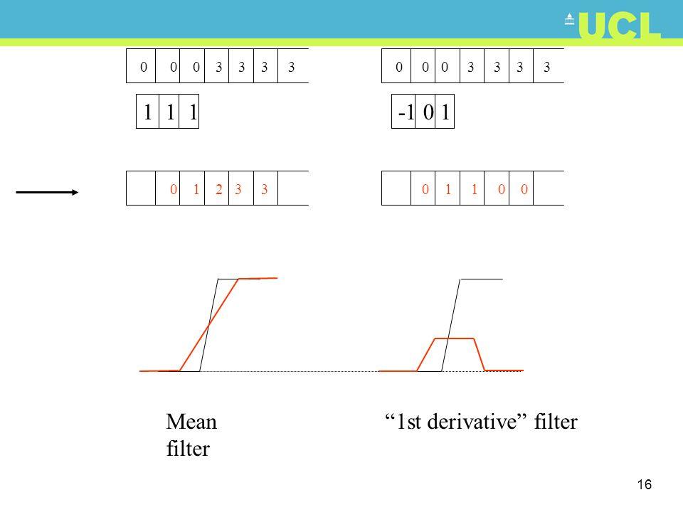 1st derivative filter