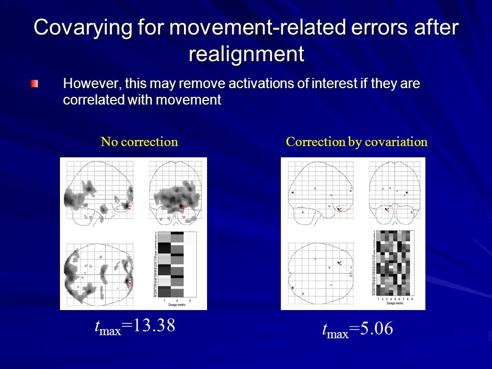 Covarying for movement-related errors after realignment