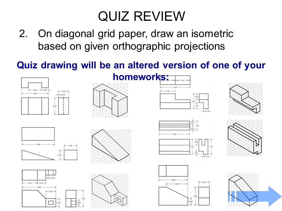 Quiz drawing will be an altered version of one of your homeworks:
