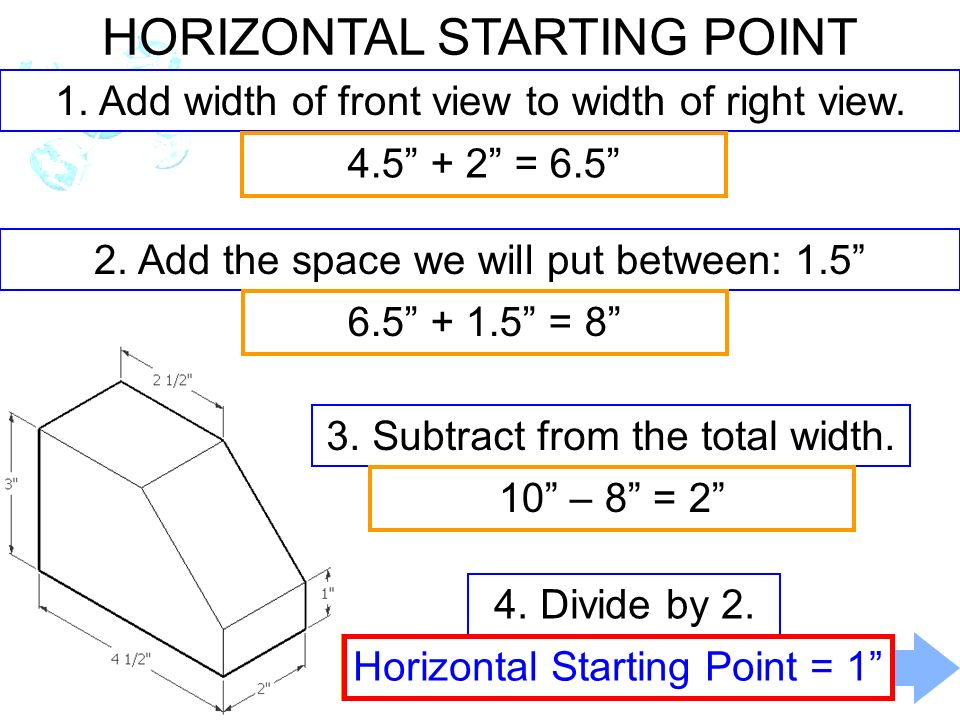 HORIZONTAL STARTING POINT