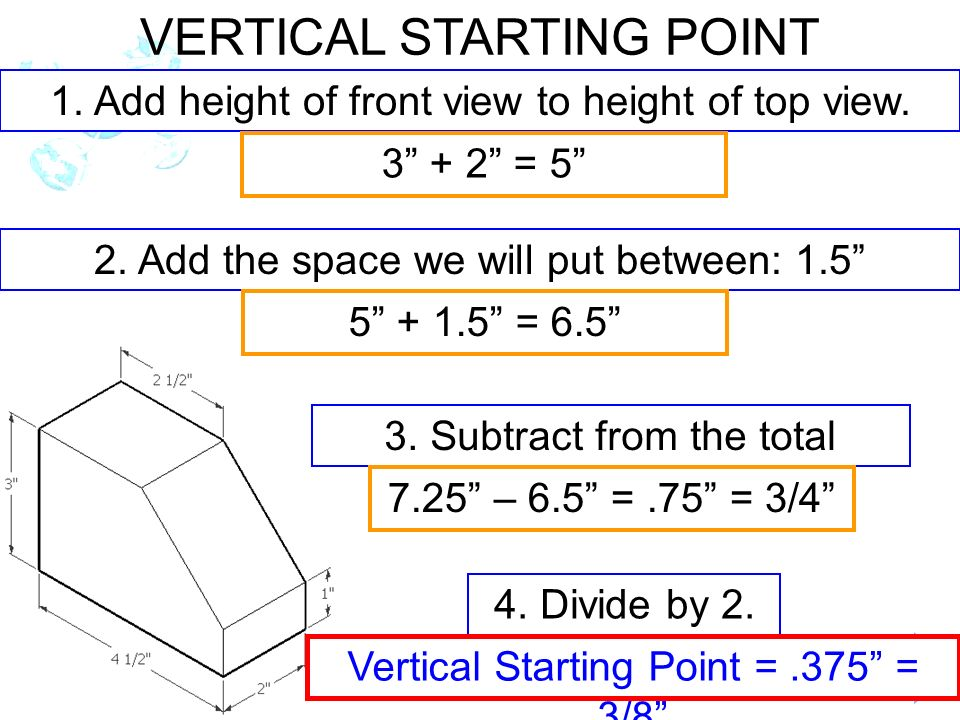 VERTICAL STARTING POINT
