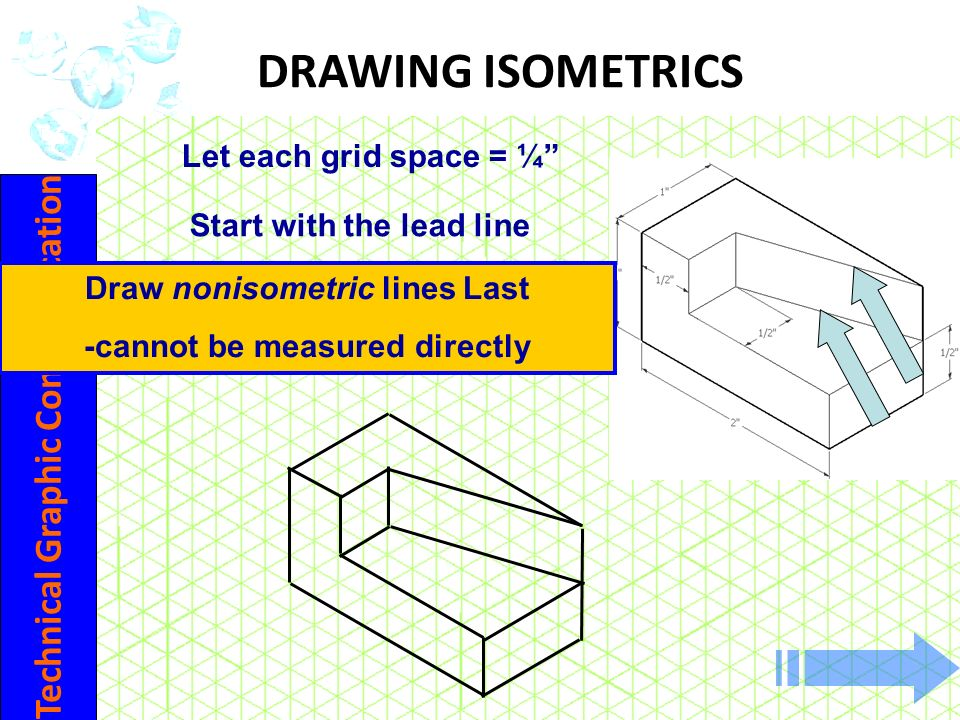 DRAWING ISOMETRICS 2-17 Technical Graphic Communication