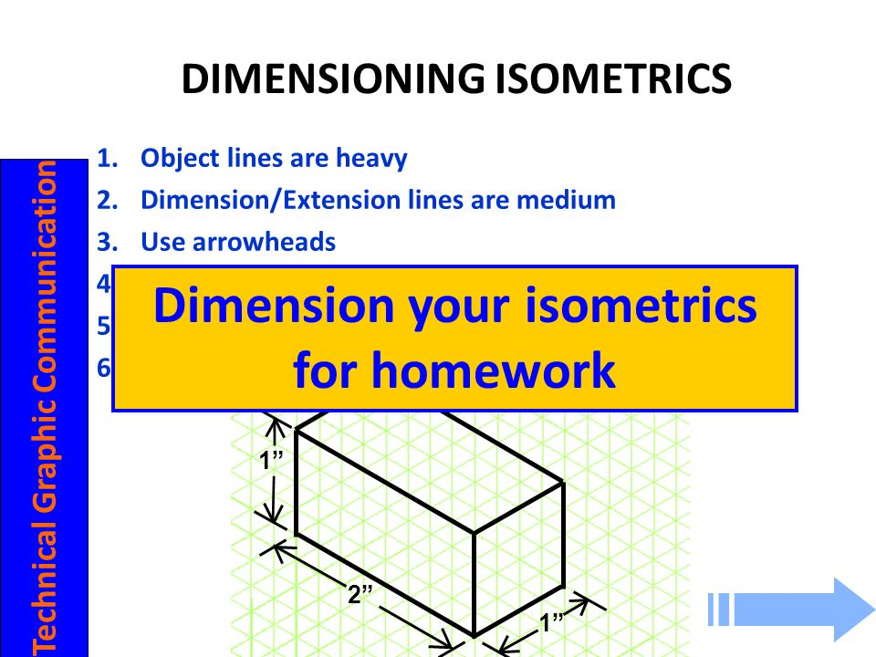 Dimension your isometrics for homework
