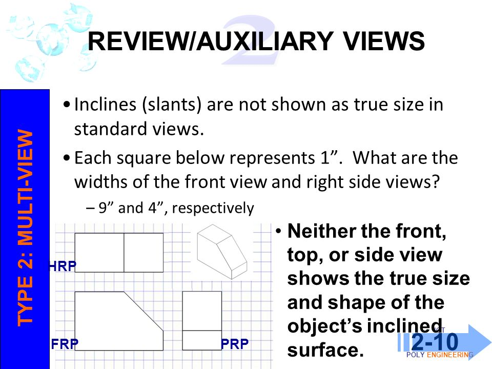 REVIEW/AUXILIARY VIEWS