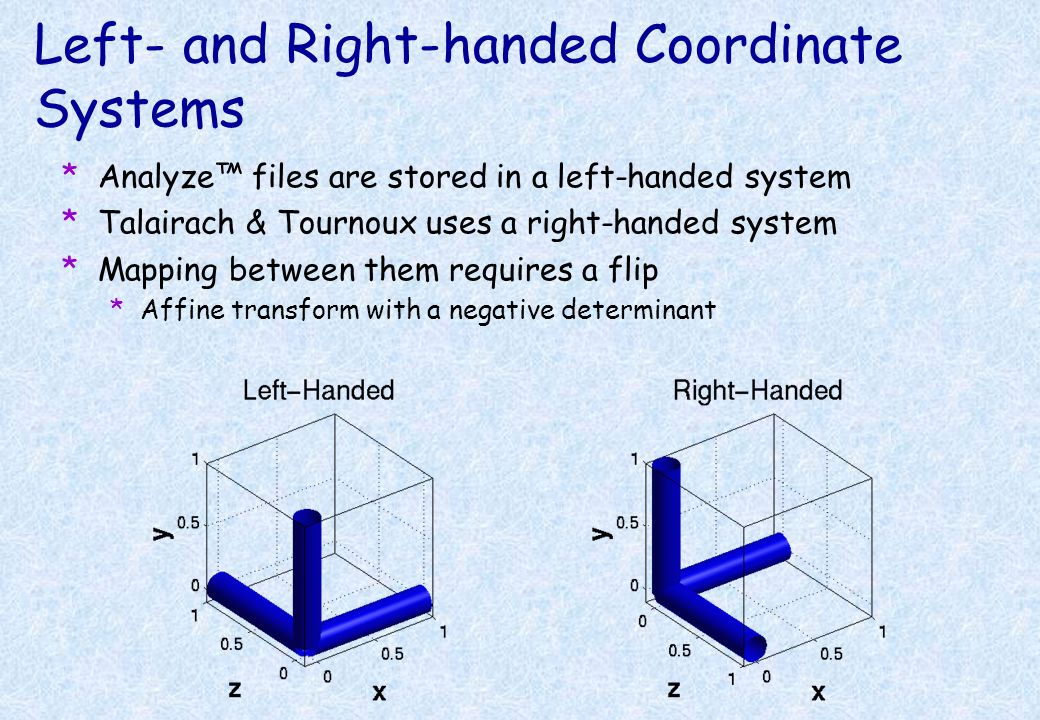 Left- and Right-handed Coordinate Systems