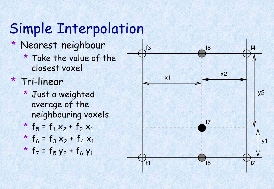 Simple Interpolation Nearest neighbour Tri-linear