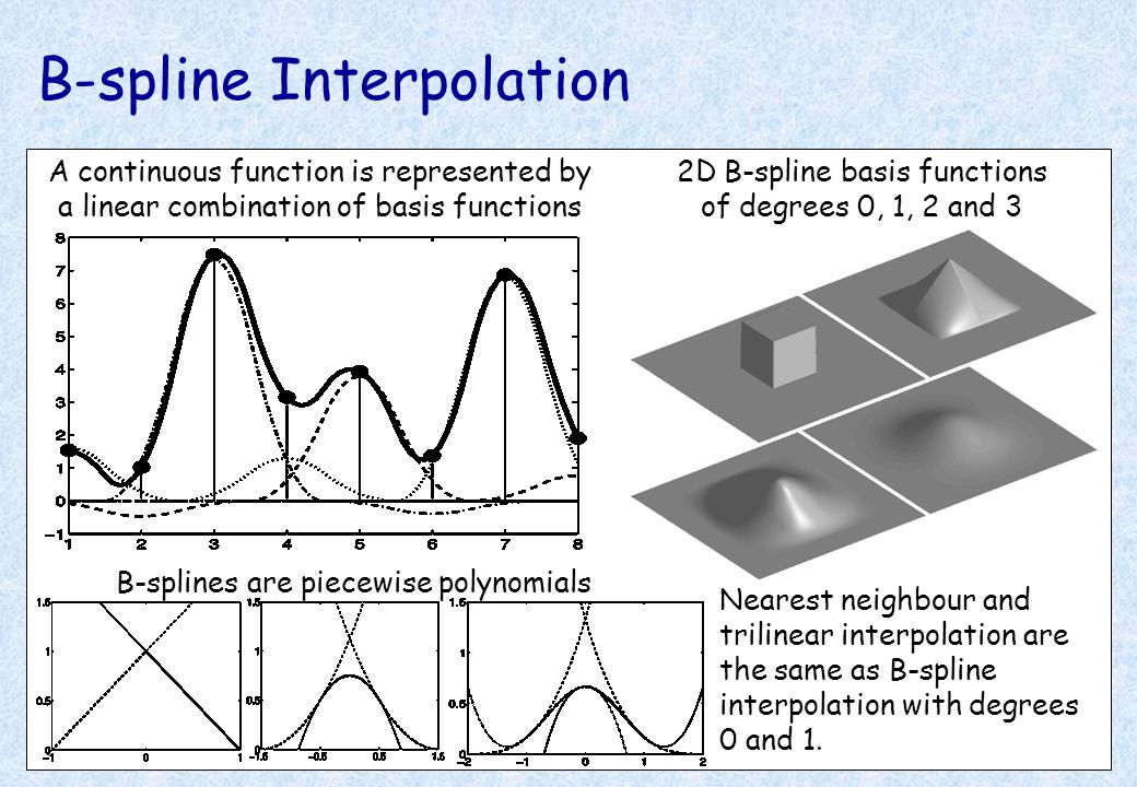 B-spline Interpolation
