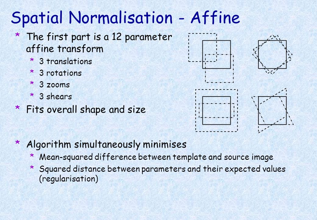 Spatial Normalisation - Affine