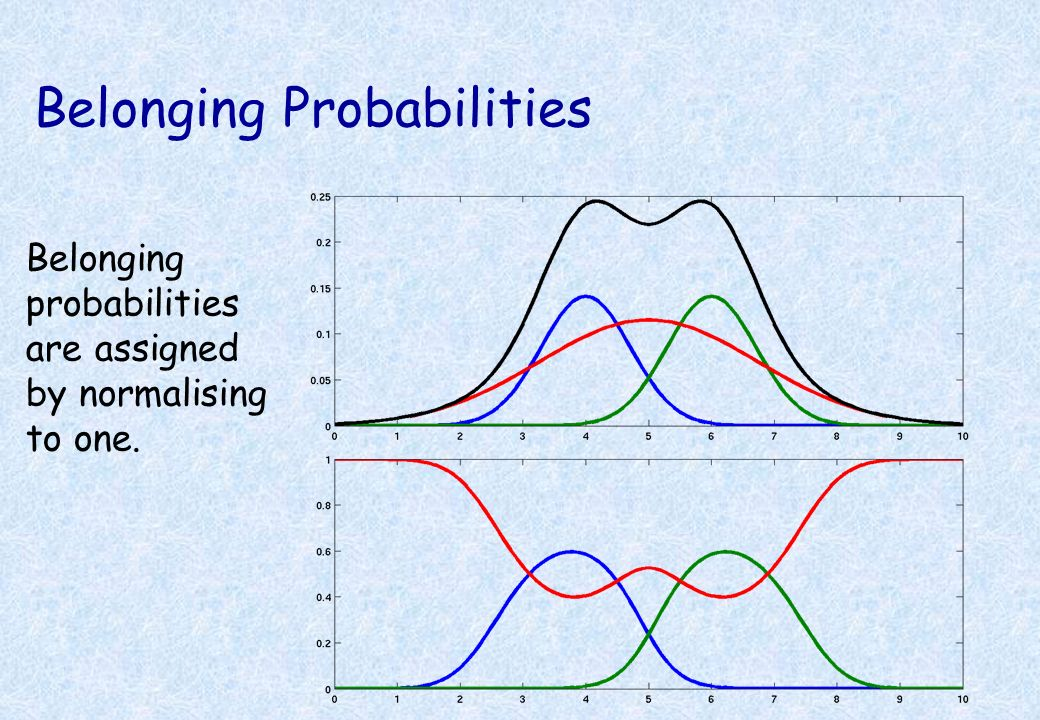 Belonging Probabilities