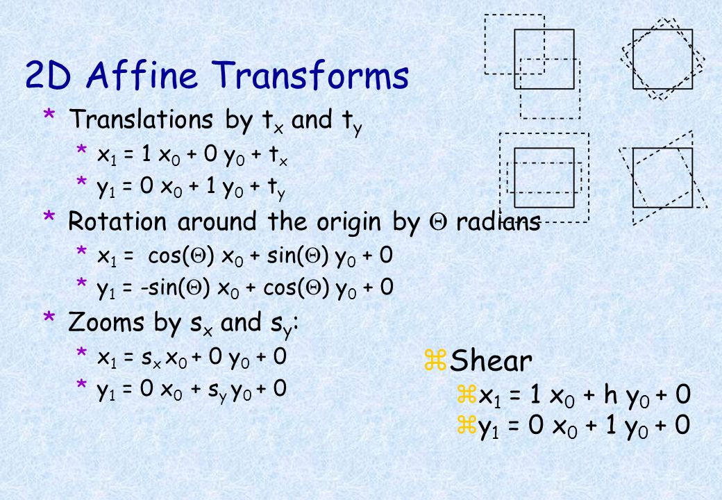 2D Affine Transforms Shear Translations by tx and ty