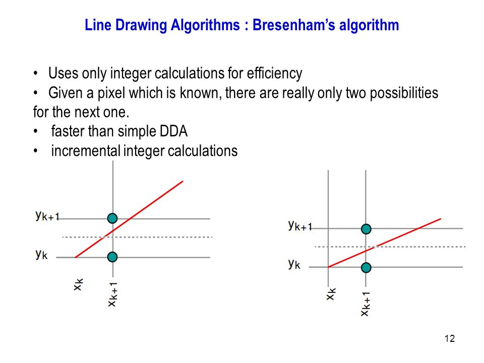 Bresenham Line Drawing Algorithm For Slope Less Than 1 : Introduction to computer graphics ppt output