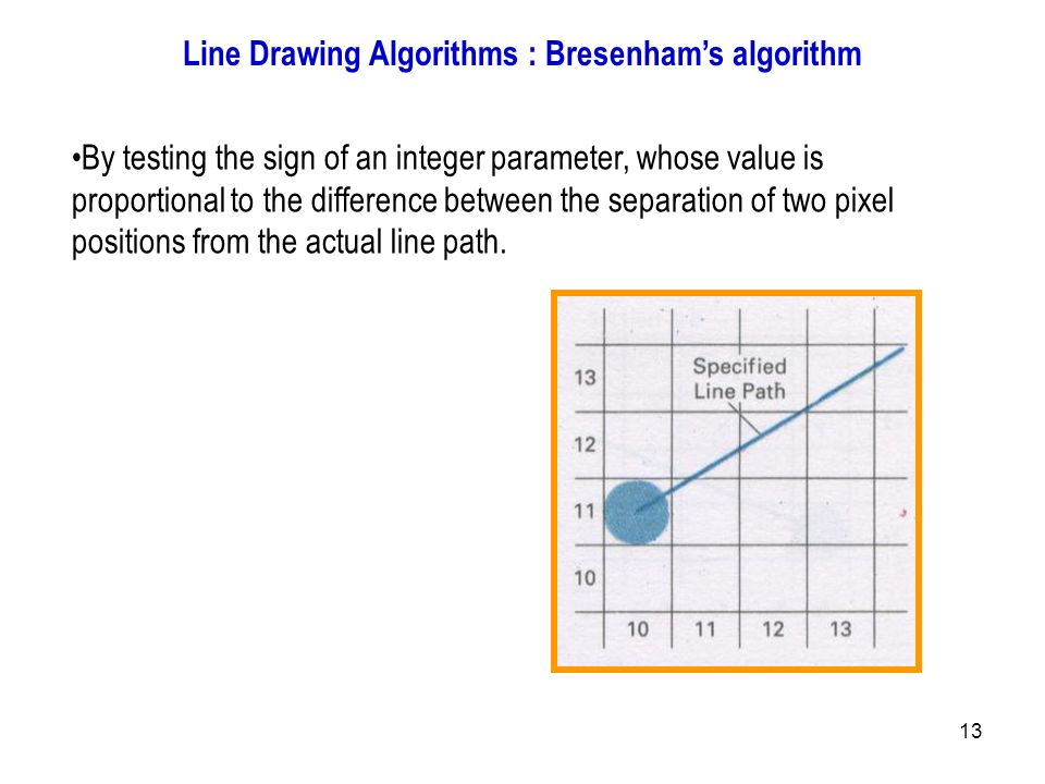The Bresenham Line Drawing Algorithm : Introduction to computer graphics ppt output
