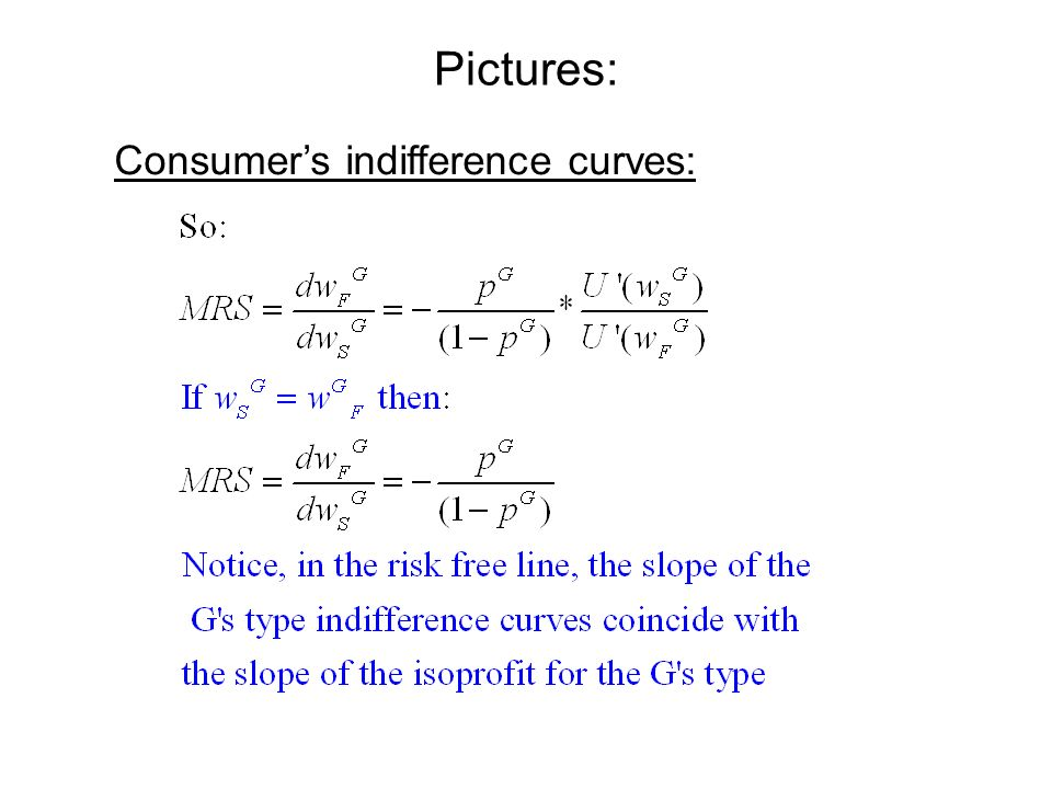 Pictures: Consumer's indifference curves: