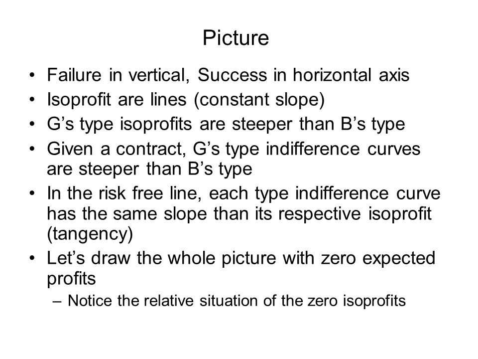 Picture Failure in vertical, Success in horizontal axis