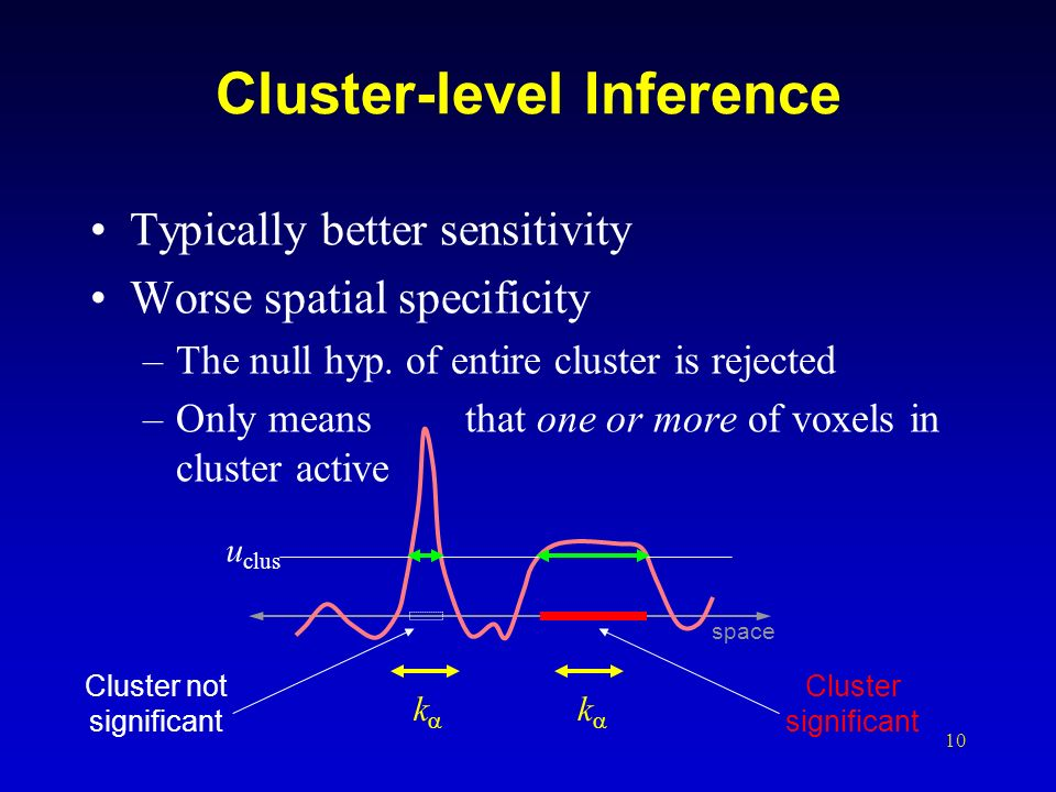 Cluster-level Inference