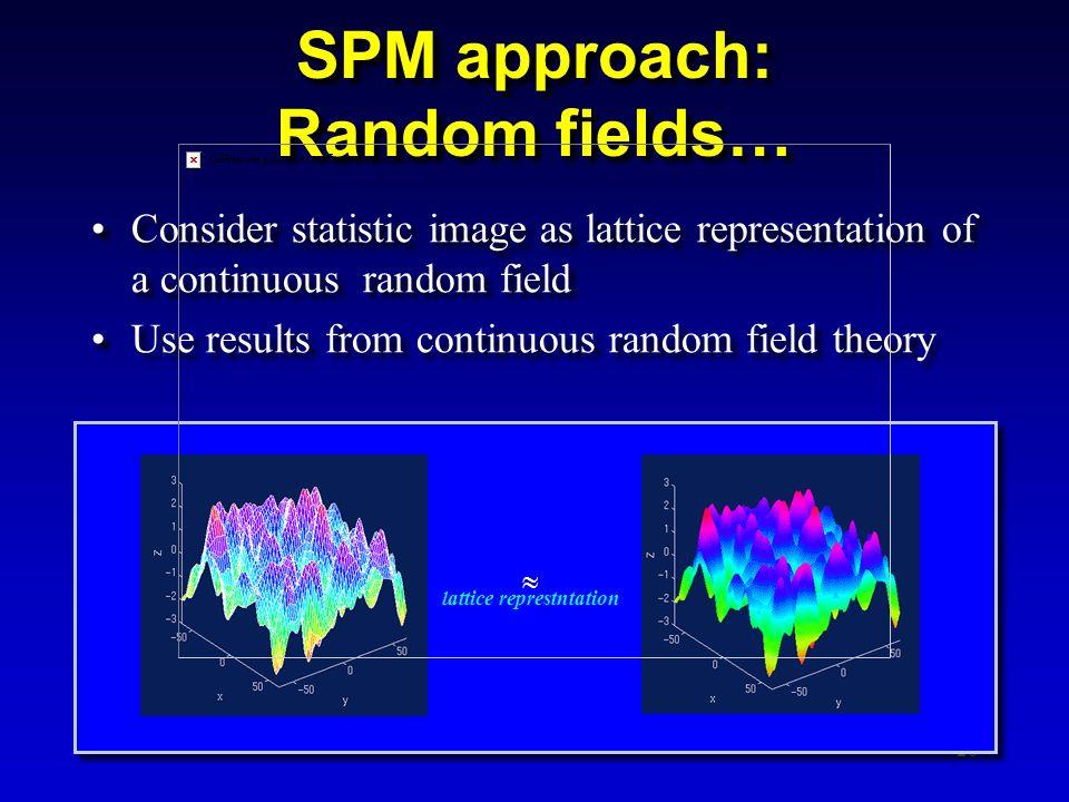 SPM approach: Random fields…