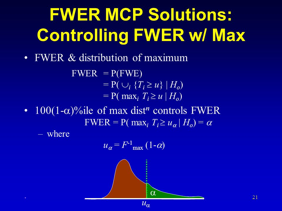 FWER MCP Solutions: Controlling FWER w/ Max