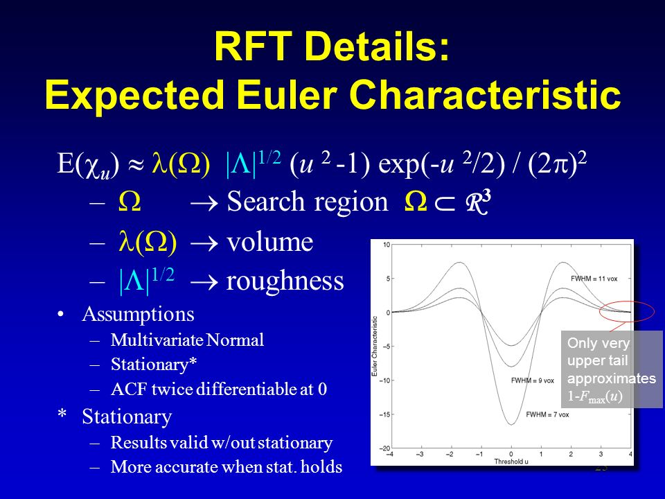 RFT Details: Expected Euler Characteristic