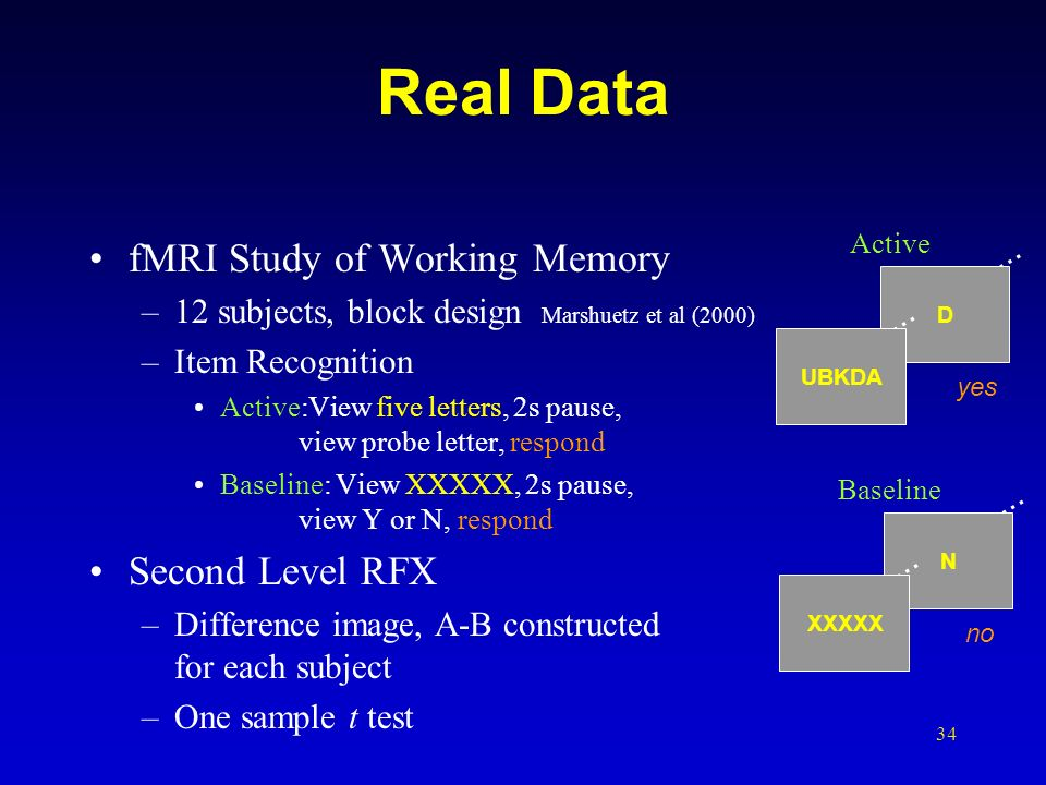 Real Data fMRI Study of Working Memory Second Level RFX ...