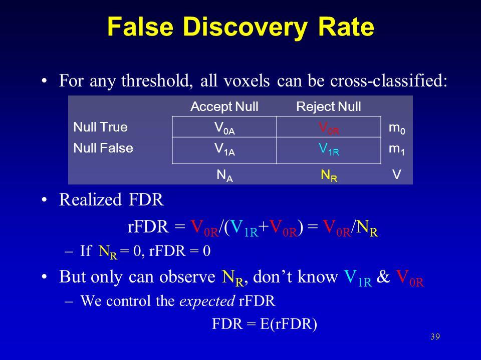 rFDR = V0R/(V1R+V0R) = V0R/NR