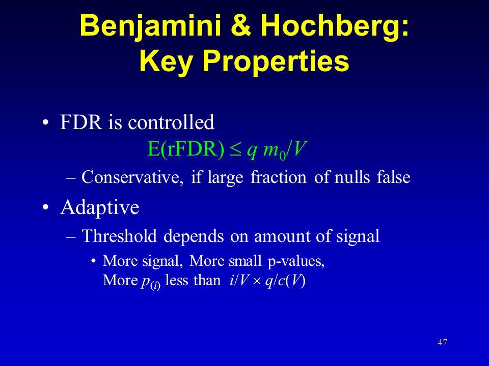 Benjamini & Hochberg: Key Properties