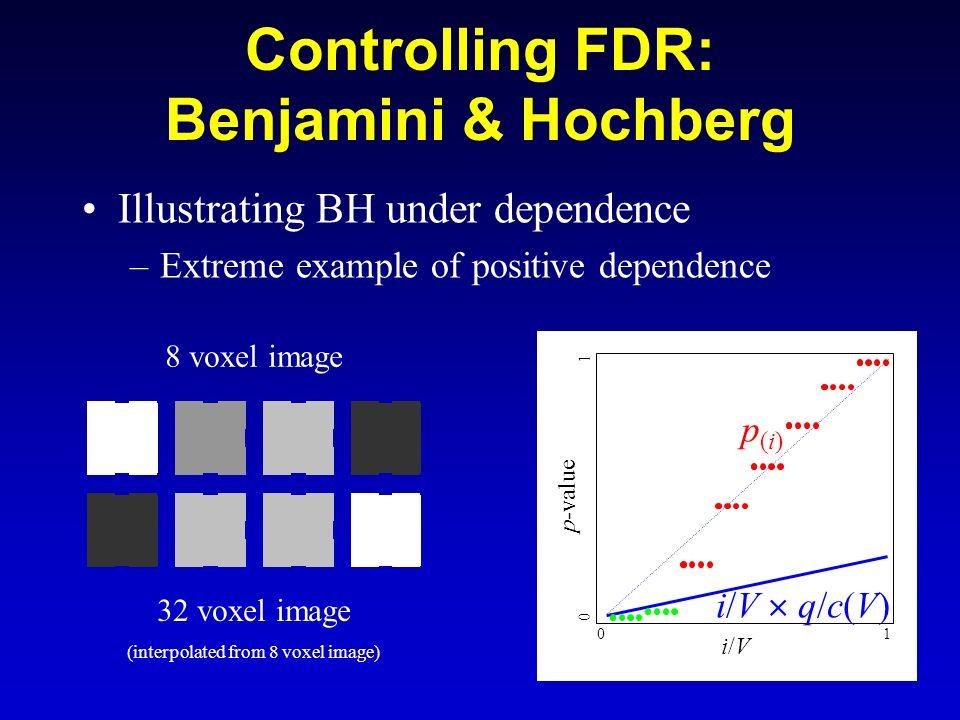 Controlling FDR: Benjamini & Hochberg
