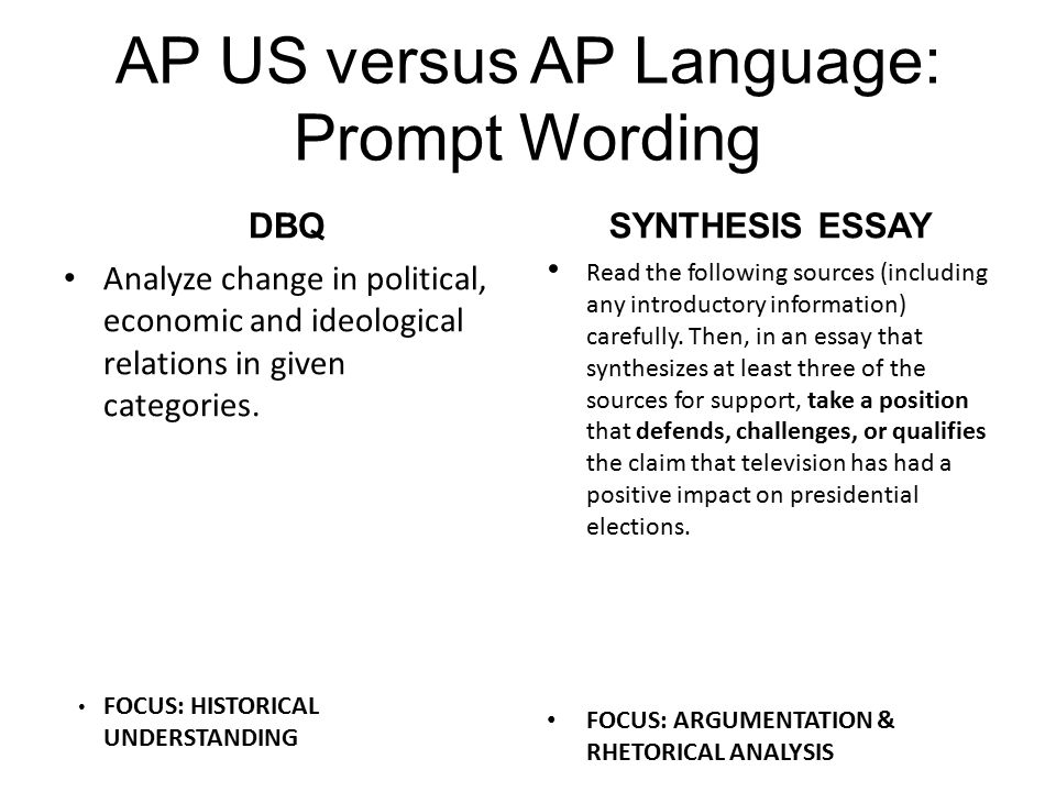 Health Awareness Essay  Ap Us Versus Ap Language Prompt Wording Dbq Synthesis Essay Analyze  Science And Society Essay also Health Needs Assessment Essay Ap Language And Composition Mr Eble  Ppt Download English Argument Essay Topics