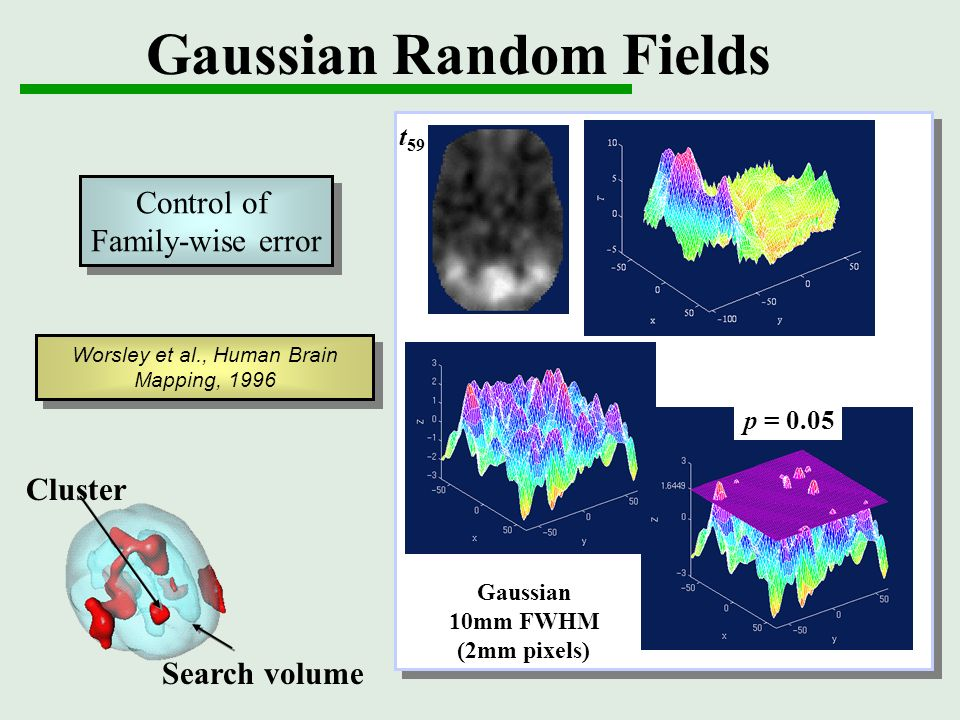 Gaussian Random Fields