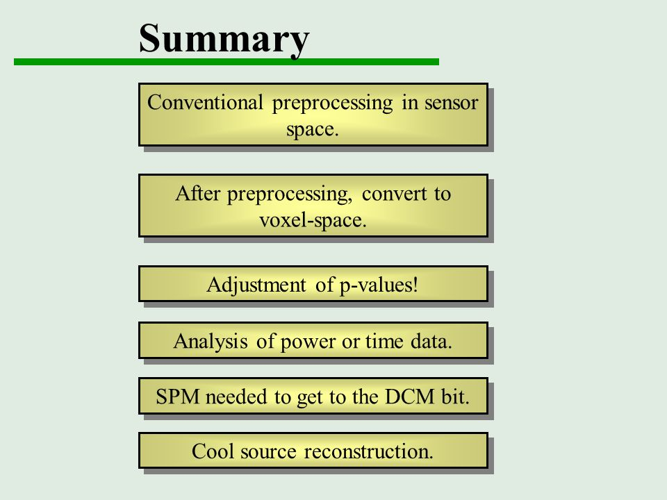 Summary Conventional preprocessing in sensor space.