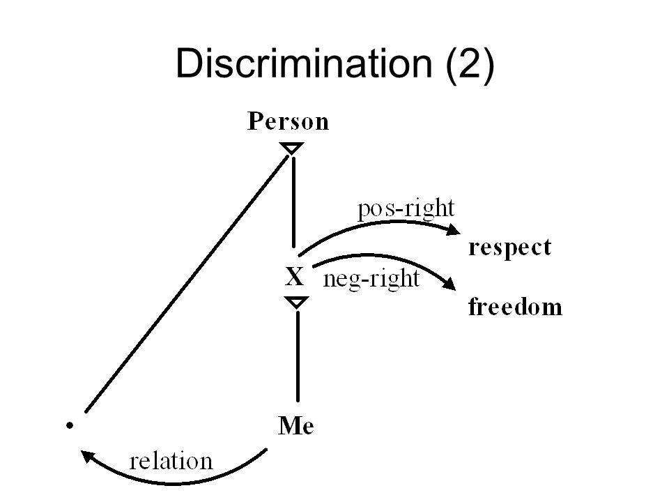 Discrimination (2)