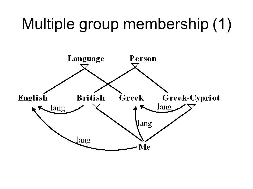Multiple group membership (1)