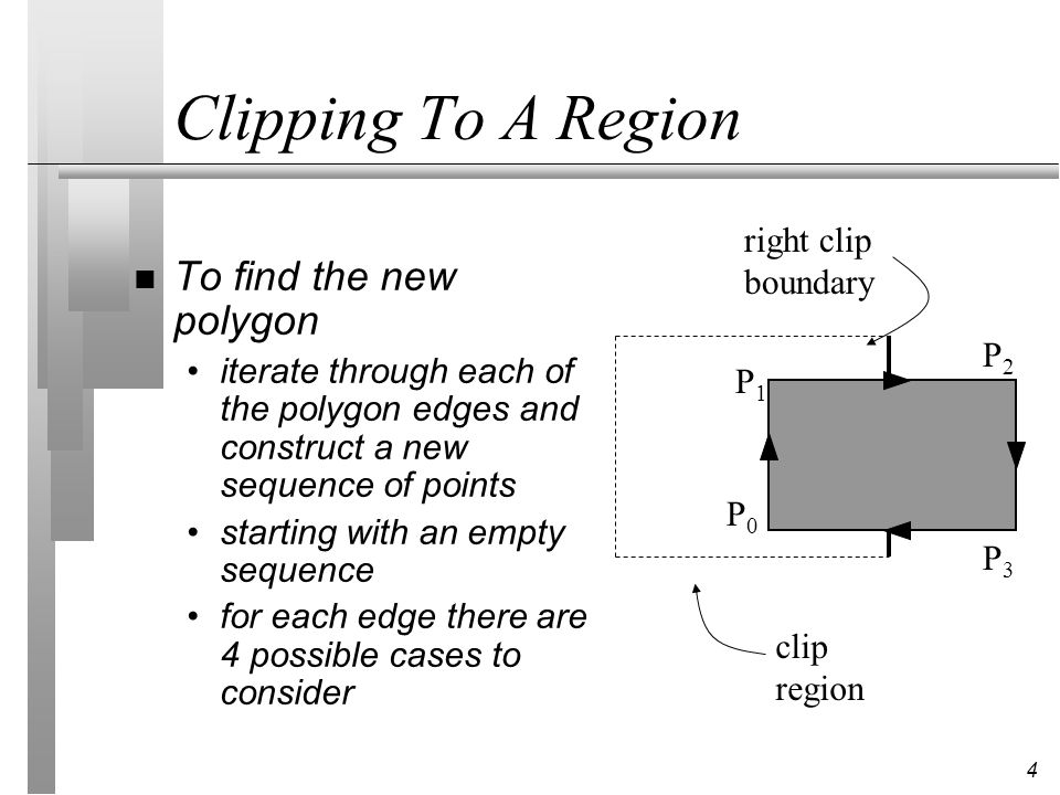 Clipping To A Region To find the new polygon right clip boundary