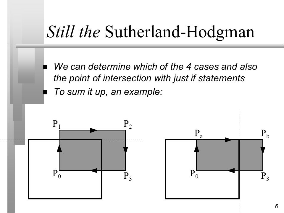Still the Sutherland-Hodgman
