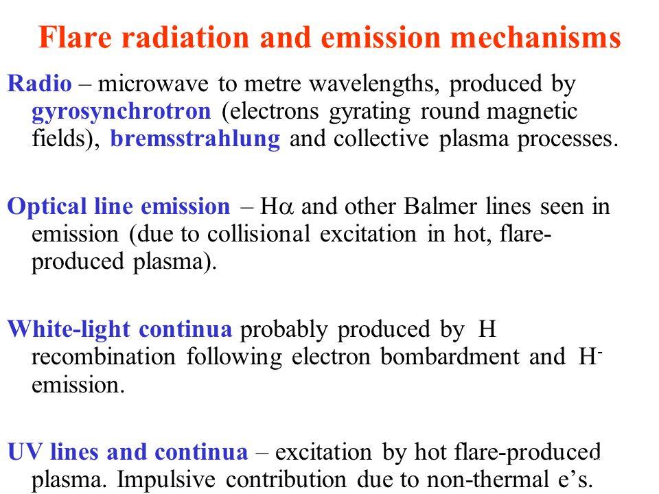 Flare radiation and emission mechanisms