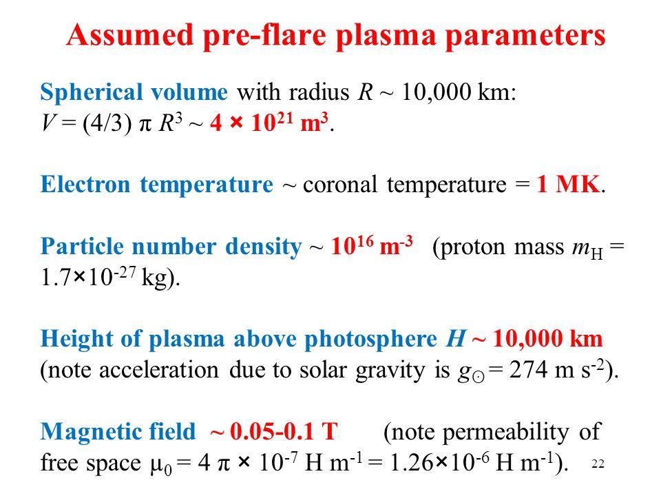 Assumed pre-flare plasma parameters