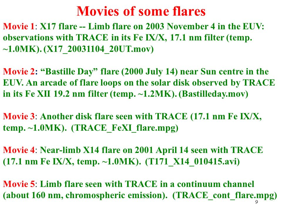 Movies of some flares