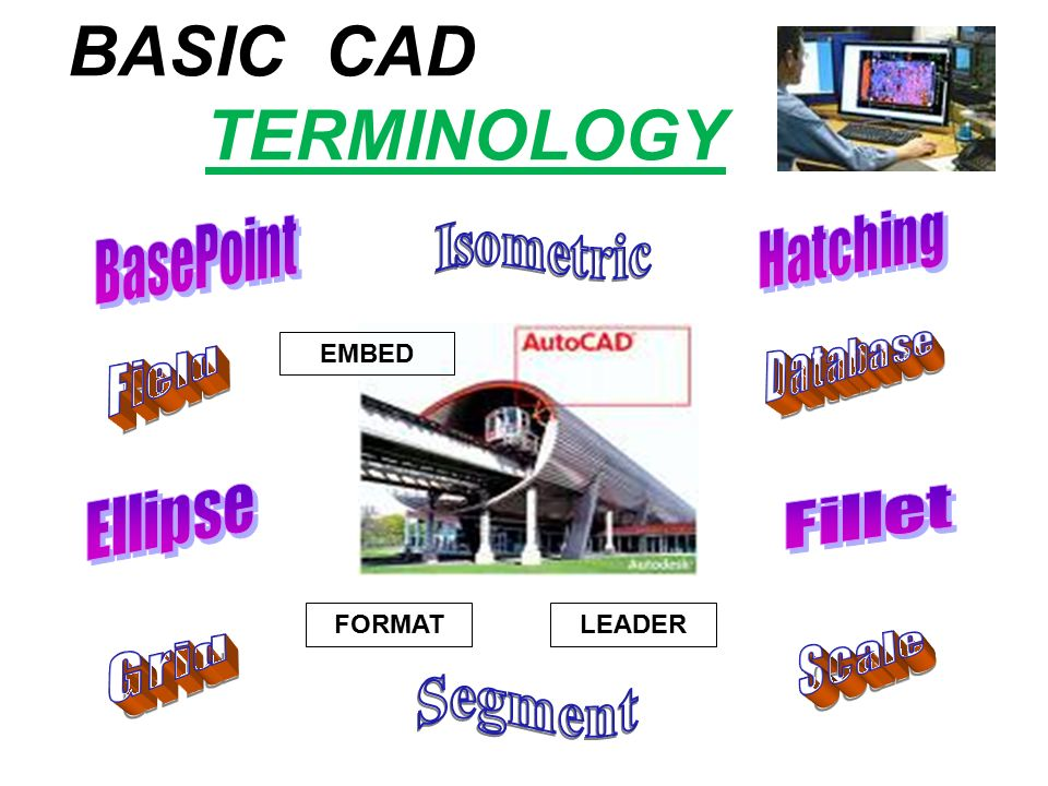 Cad technology computer aided design ppt video online for Basic cad online