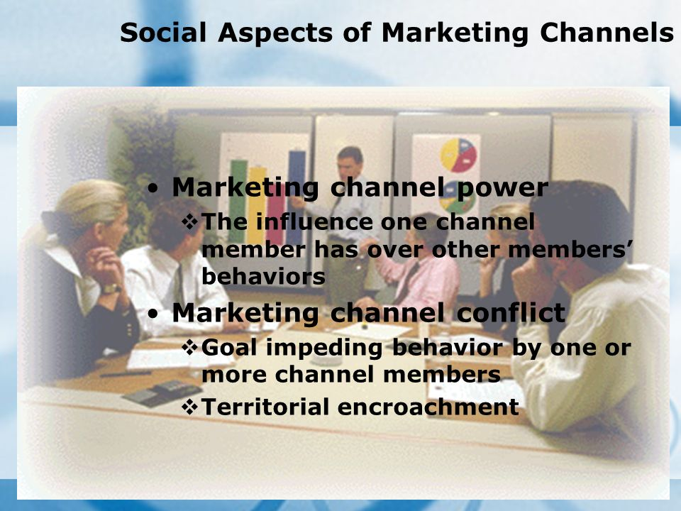 social aspect in marketing Your analysis can show if there are faults in your marketing strategy it can  the  social aspect focuses on the forces within the society family.