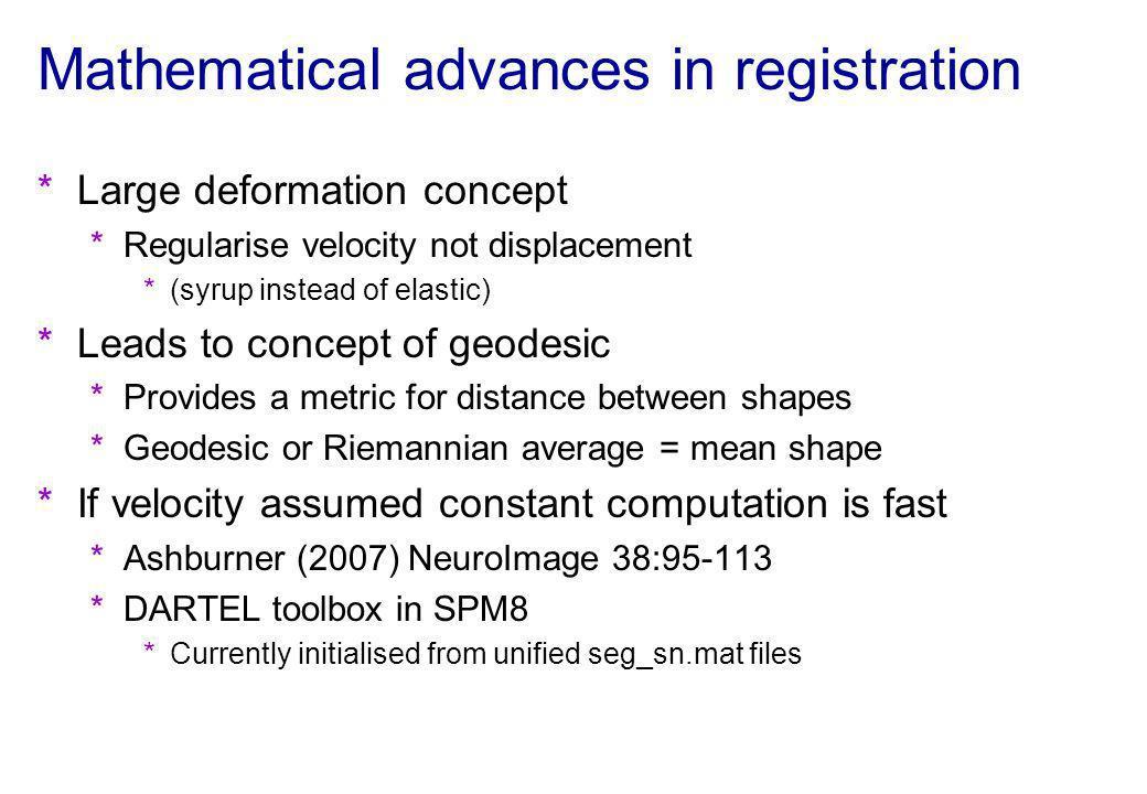 Mathematical advances in registration