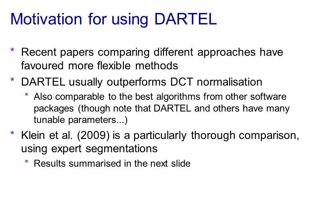 Motivation for using DARTEL