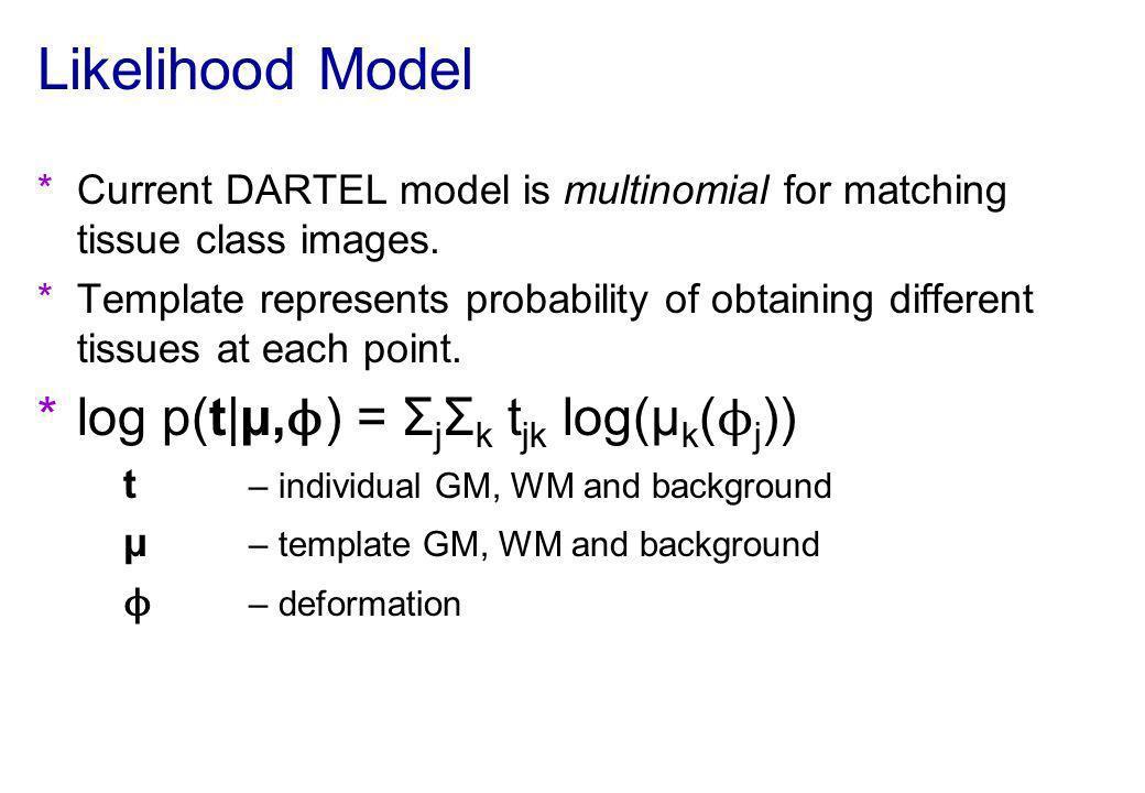 Likelihood Model log p(t|μ,ϕ) = ΣjΣk tjk log(μk(ϕj))