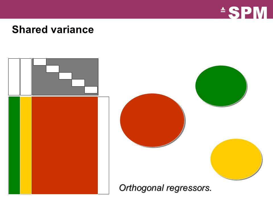 Shared variance Orthogonal regressors.
