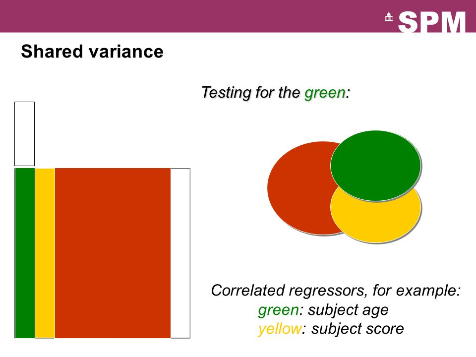 Shared variance Testing for the green: