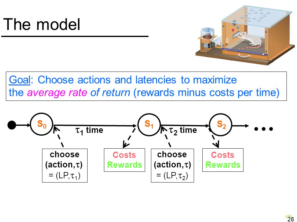 The model Goal: Choose actions and latencies to maximize the average rate of return (rewards minus costs per time)