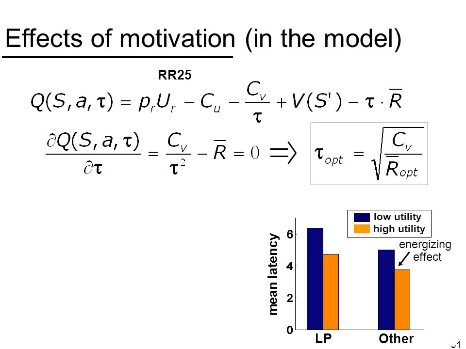 Effects of motivation (in the model)