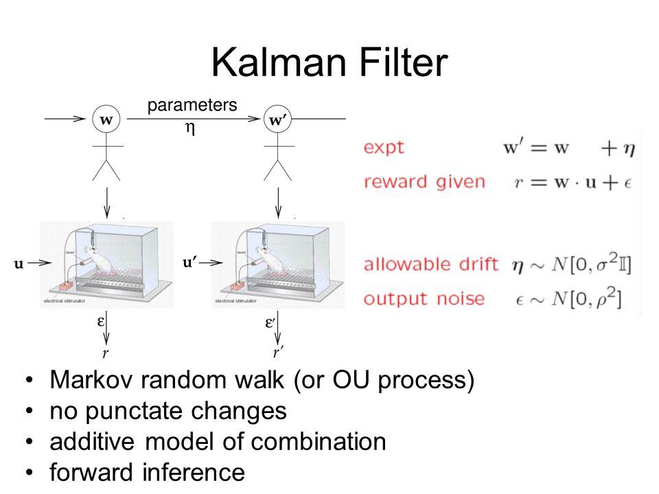 Kalman Filter Markov random walk (or OU process) no punctate changes
