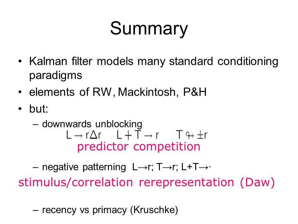 Summary Kalman filter models many standard conditioning paradigms